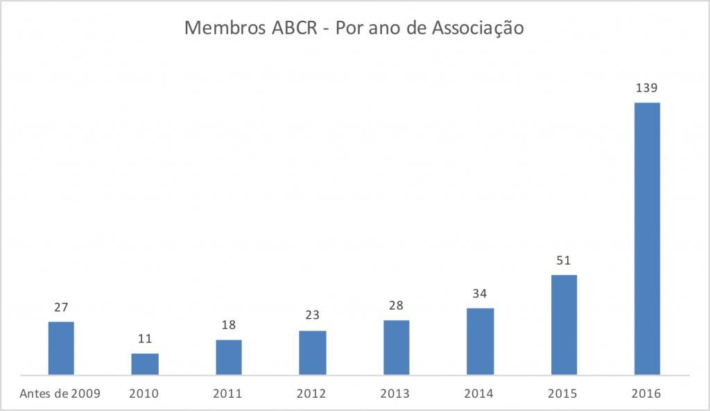 membros-2016-3