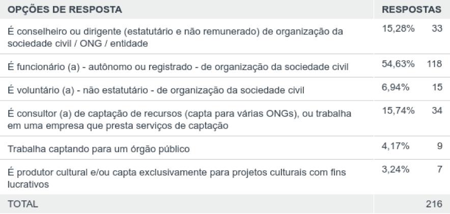censo201701